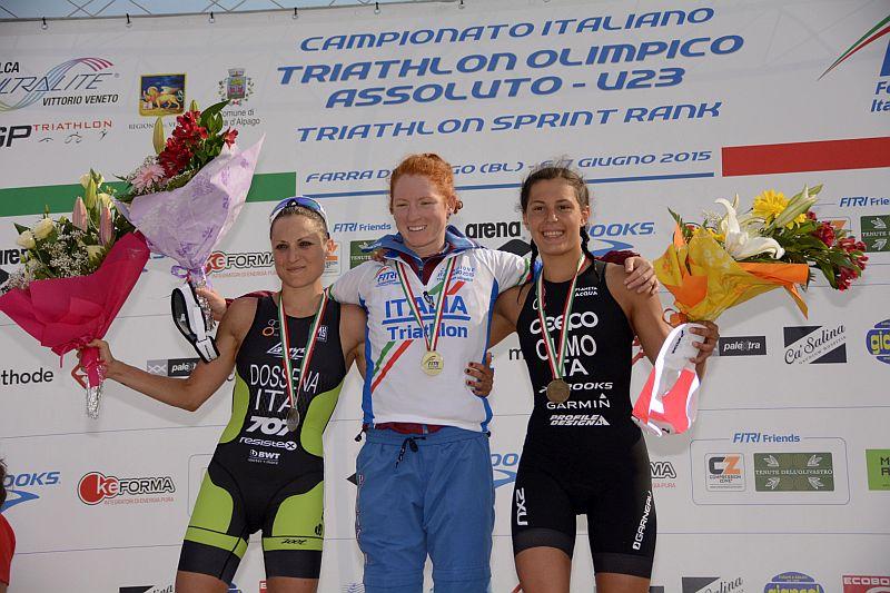 Starting list triathlon 30e 31luglio