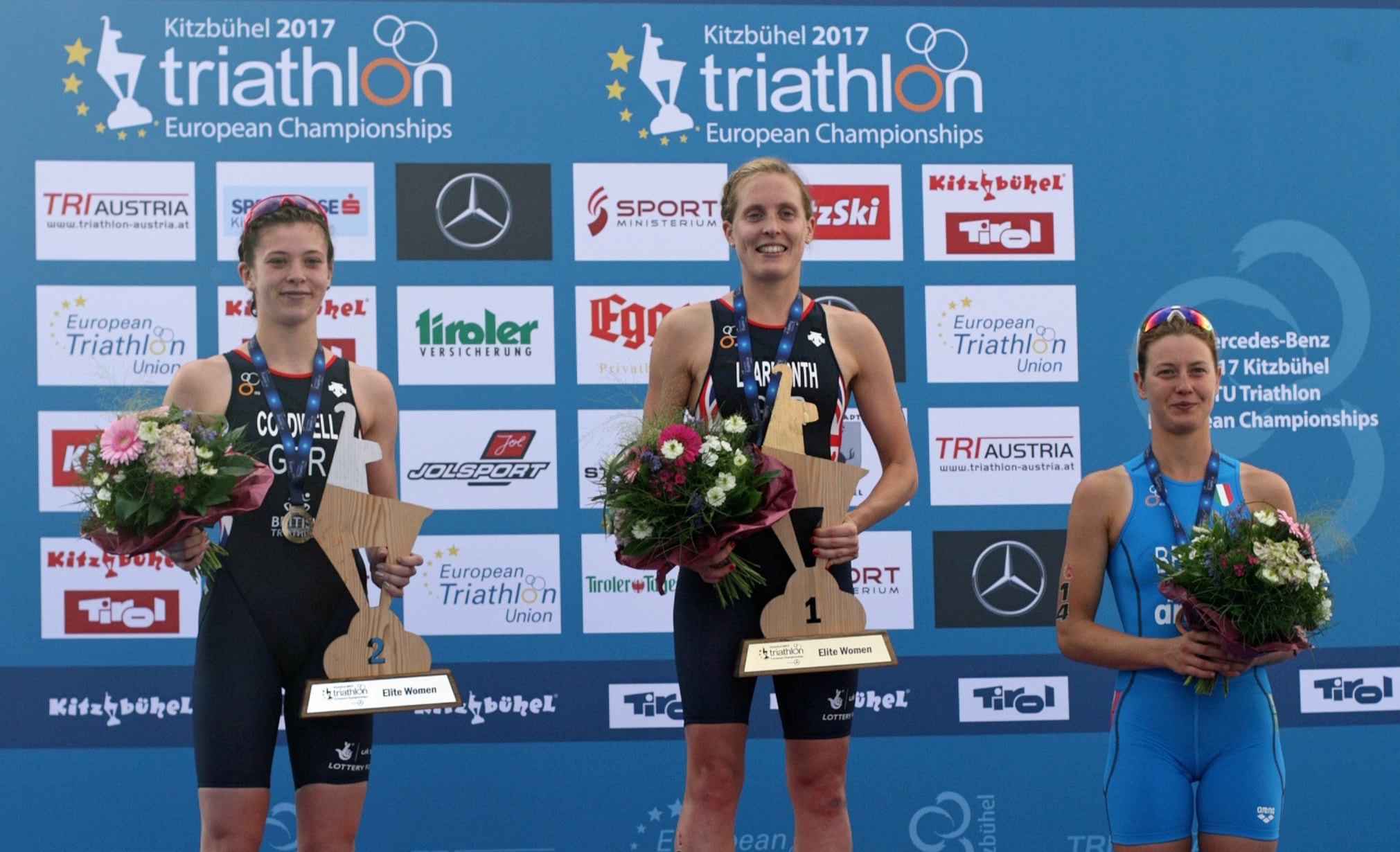 2017-06-16/18 Kitzbühel ETU Triathlon European Championships