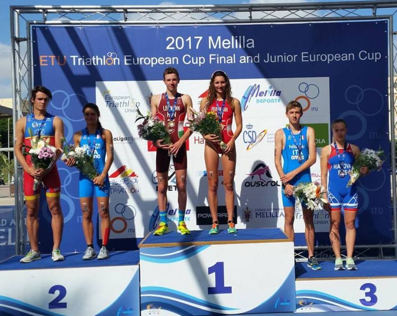 2017-10-08 Melilla ETU Triathlon Junior European Cup