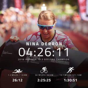La svizzera Nina Derron è la più veloce all'Ironman 70.3 Geelong, in Australia. Precede al traguardo le australiane Grace Thek e Laura Dennis
