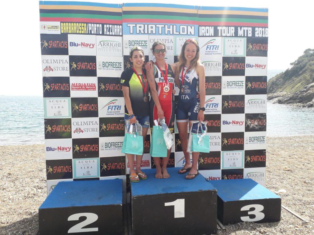 Dominio per Eleonora Peroncini all'Iron Tour Cross Triathlon Elba 2018