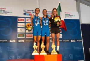 Beatrice Mallozzi è prima, Costanza Arpinelli seconda! C'è un'Italia preziosa all'ETU Triathlon Junior European Cup
