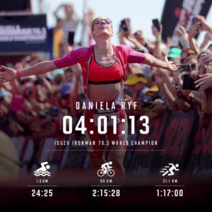 La svizzera Daniela Ryf si prende l'Ironman 70.3 World Championship fermando il cronometro a uno strepitoso 4:01:13!