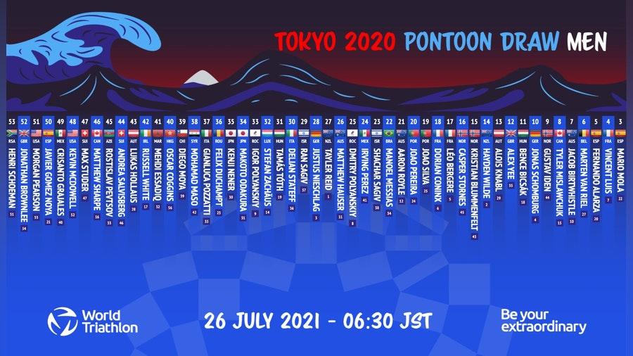 Il pontone di partenza della gara maschile di triathlon a Tokyo 2020