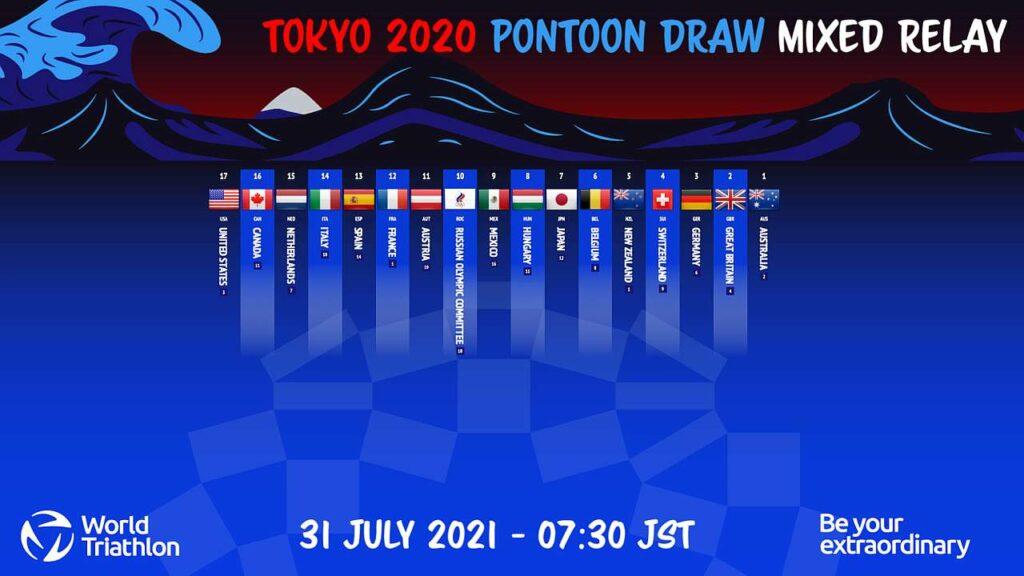 Il pontone di partenza della gara Mixed Relay di triathlon a Tokyo 2020