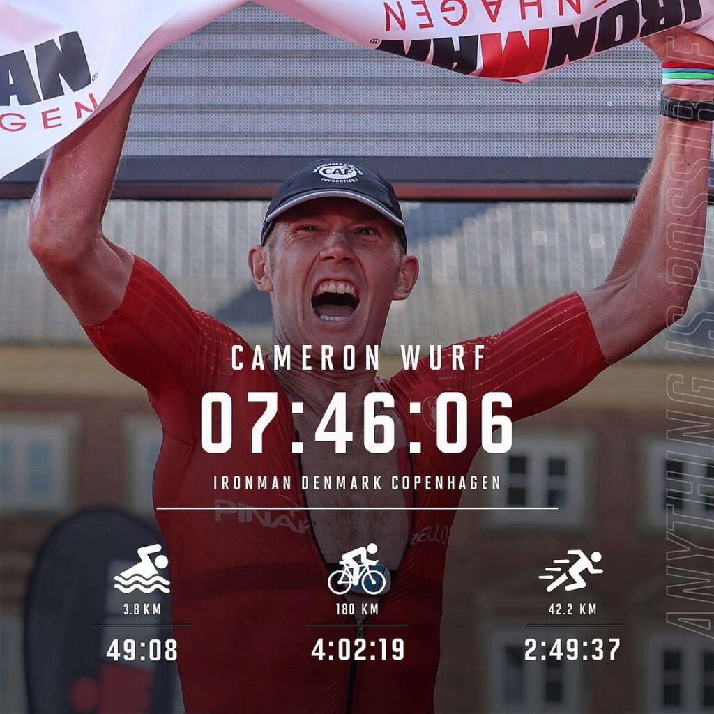 Cameron Wurf vince l'Ironman Denmark Copenaghen 2021 stabilendo il nuovo record del percorso Photo: Jörn Pollex/Getty Images for IRONMAN)